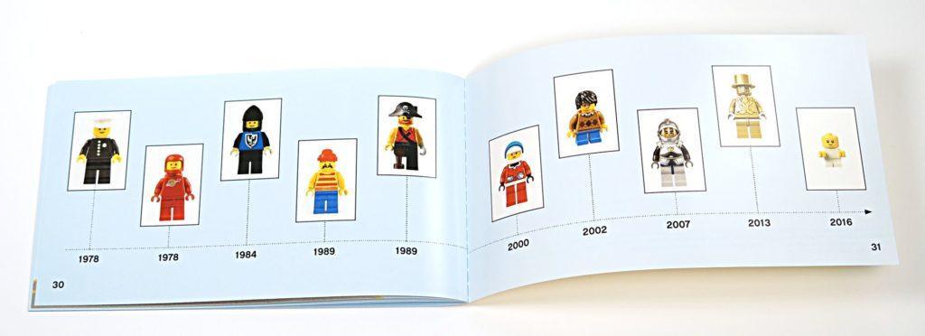 ®LEGO Minifigurenfabrik (5005358) - Anleitung mit Minifiguren Timeline | ©2018 Brickzeit