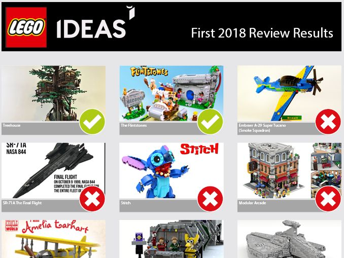 LEGO IDEAS First 2018 Results | ©LEGO Gruppe
