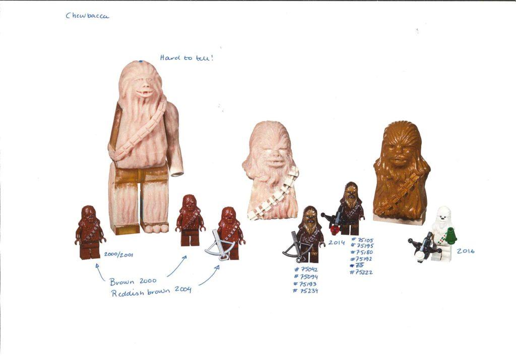 20 Jahre LEGO Star Wars - Prototyp Chewbacca | ©LEGO Gruppe