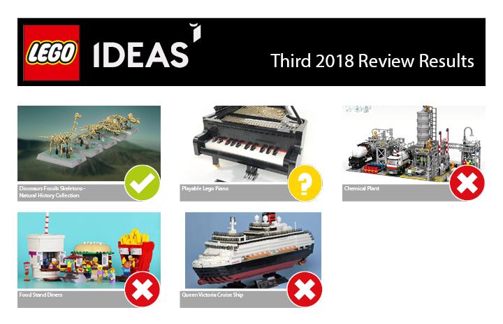 LEGO Ideas Third 2018 Results | ©LEGO Gruppe