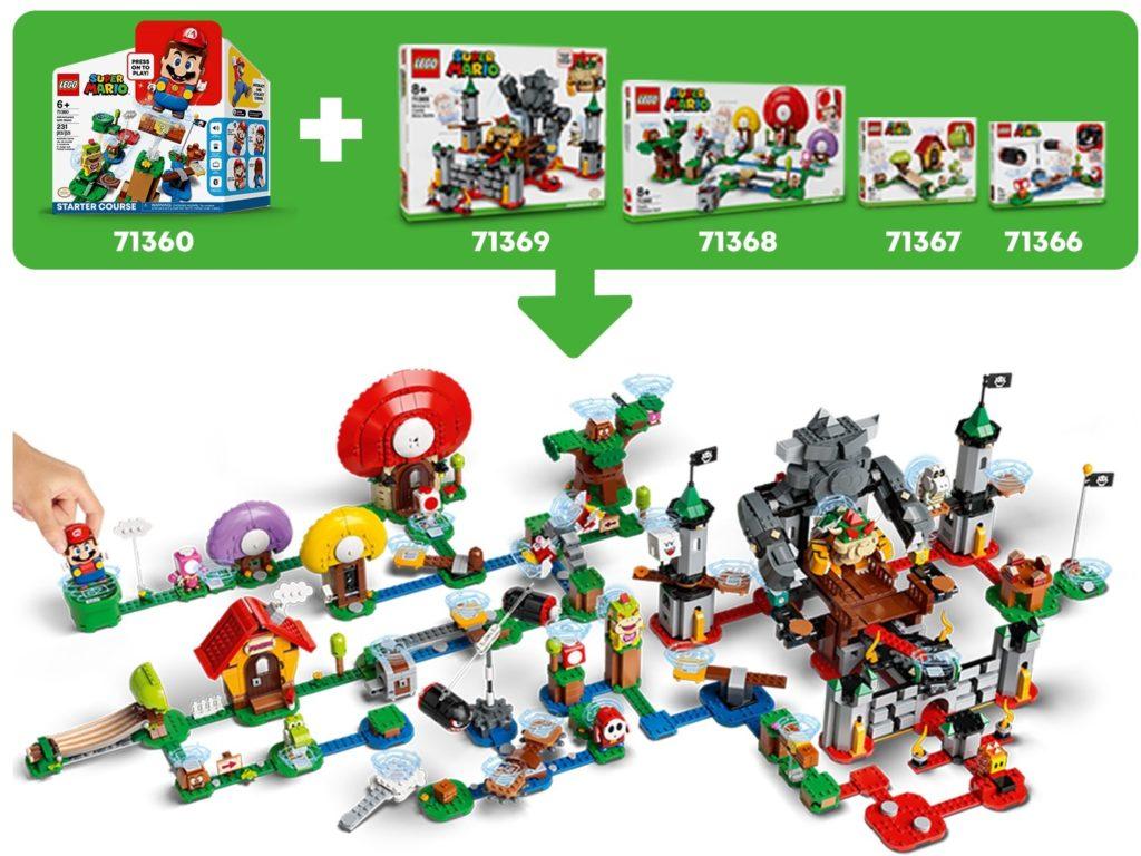 LEGO Super Mario 71368 Toads Schatzsuche – Erweiterungsset | ©LEGO Gruppe